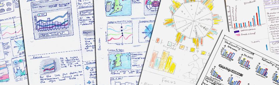 Designing for all five senses | Design
