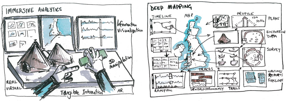 Teaser for Immersive Analytics and Deep Maps – the Next Big Thing for Cultural Heritage & Archaeology